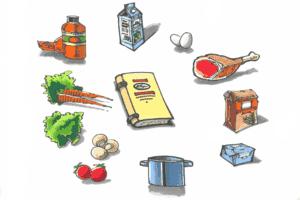 en kogebog med ingredienser rundt om